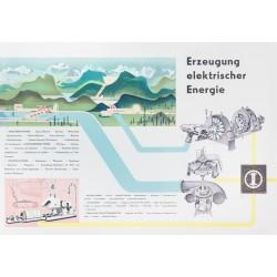 energiequellen-elektrizitaet-erzeugung