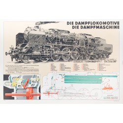 Die Dampflokomotive - Die Dampfmaschine