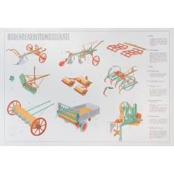 Landwirtschaft Technik Bodenbearbeitungsgeräte