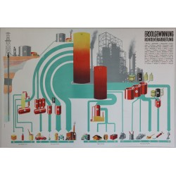 Erdölgewinnung - Rohölverarbeitung
