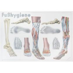 Fußhygiene