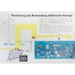 Verteilung und Anwendung elektrischer Energie