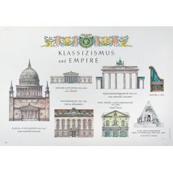 Klassizismus und Empire Baustil