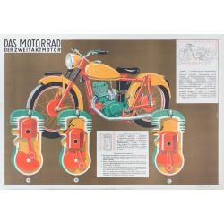 Das Motorrad / Der Zweitaktmotor