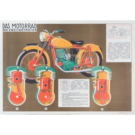 Das Motorrad - Der Zweitaktmotor