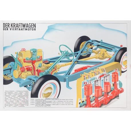 Der Kraftwagen - Der Viertaktmotor
