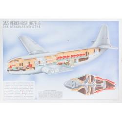Das Verkehrsflugzeug / Das Strahltriebwerk