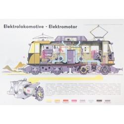Die Elektrolokomotive / Der Elektromotor