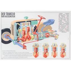 Technik - Traktor - Dieselmotor