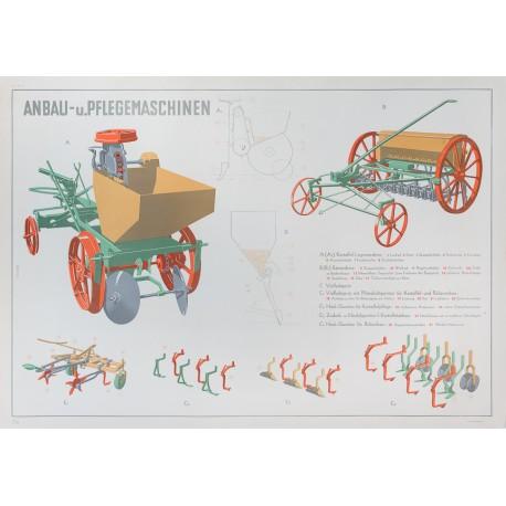 Landwirtschaft Technik Anbaumaschinen