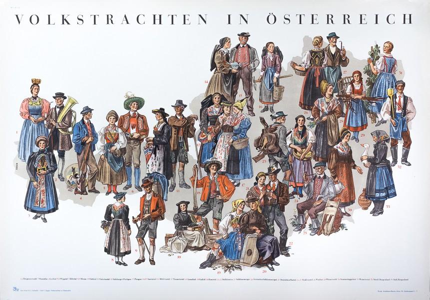 Österreichische Trachten